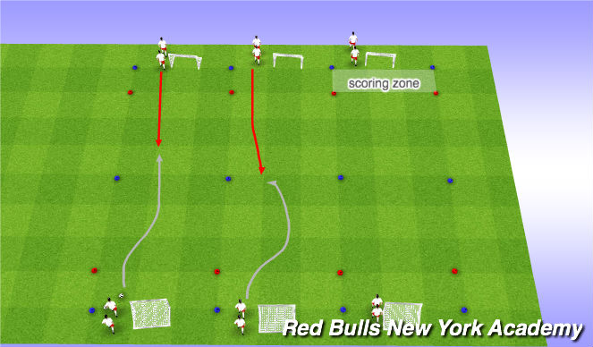 Football/Soccer Session Plan Drill (Colour): 1 v 1 Fully Opposed