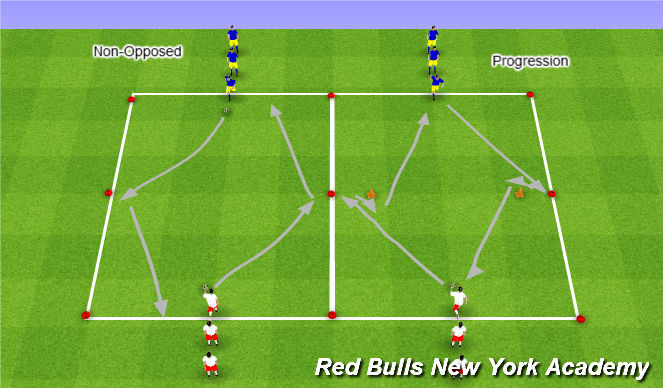 Football/Soccer Session Plan Drill (Colour): Main Theme - Non-Opposed