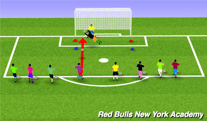 Football/Soccer Session Plan Drill (Colour): Shadow Goalkeeping!