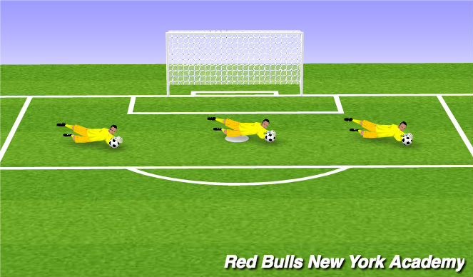 Football/Soccer Session Plan Drill (Colour): Diving Technique - Main Theme part 1