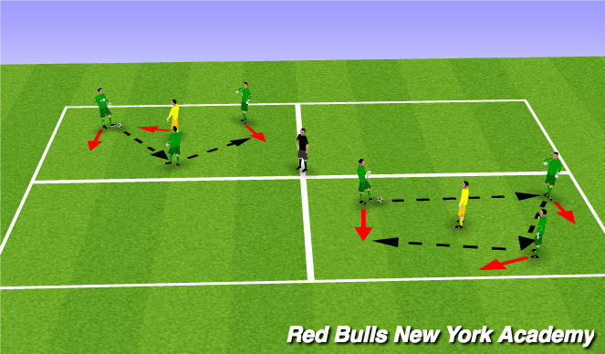 Football/Soccer Session Plan Drill (Colour): Warm up feet