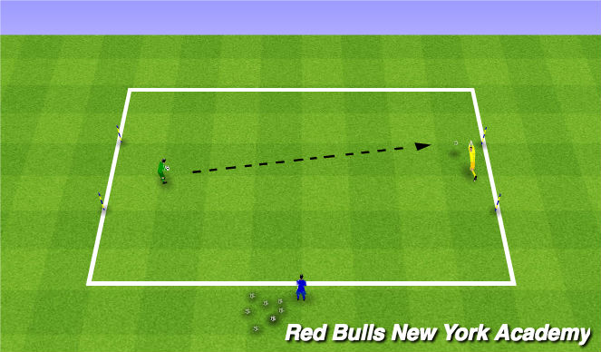 Football/Soccer Session Plan Drill (Colour): Keeper wars