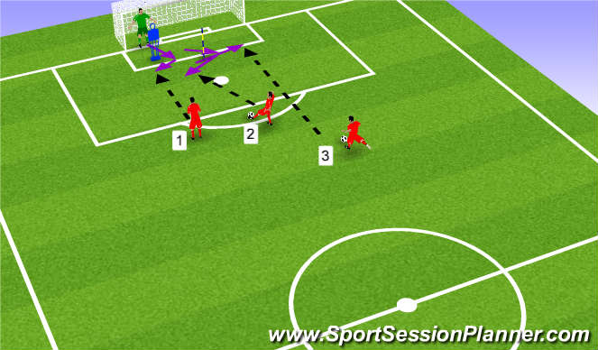 Football/Soccer Session Plan Drill (Colour): Working along the goal
