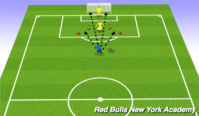 Football/Soccer Session Plan Drill (Colour): Reaction Saves To Goal