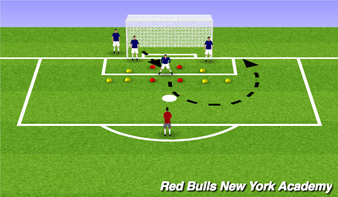 Football/Soccer Session Plan Drill (Colour): Handling Warmup