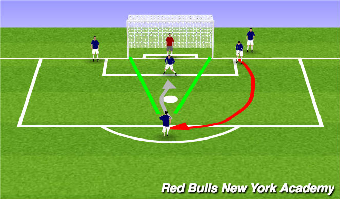 Football/Soccer Session Plan Drill (Colour): 40/60 - The Stalk