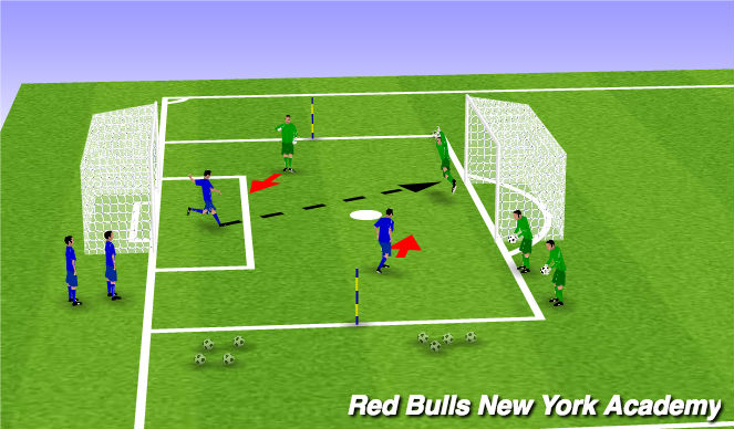 Football/Soccer Session Plan Drill (Colour): Goalie Wars