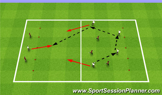 Football/Soccer Session Plan Drill (Colour): 4 v 3 Transition