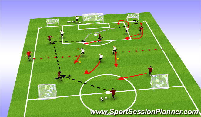 Football/Soccer Session Plan Drill (Colour): 3 vs 2 transition part 1 attacking
