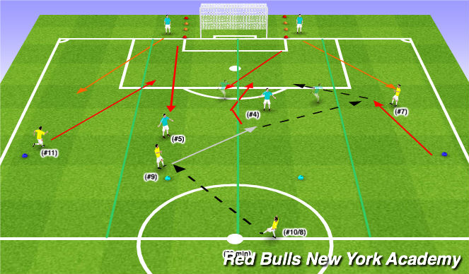 Football/Soccer Session Plan Drill (Colour): Conditioned Activity (Functional) - Scenario I