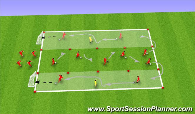 Football/Soccer Session Plan Drill (Colour): dribbling/1vs1