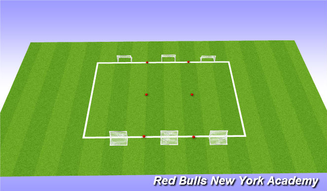 Football/Soccer Session Plan Drill (Colour): Game play