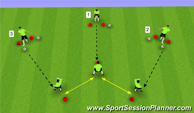 Football/Soccer Session Plan Drill (Colour): Set & Pass