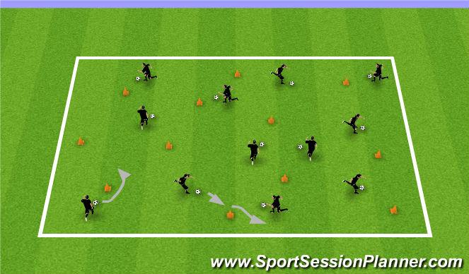 Football/Soccer Session Plan Drill (Colour): Ball Each warm up