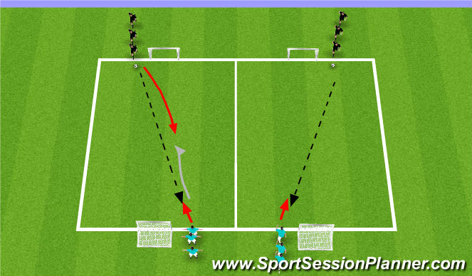 Football/Soccer Session Plan Drill (Colour): 1 v 1 to goals