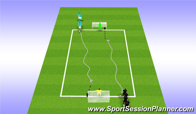 Football/Soccer Session Plan Drill (Colour): 2 Goal Sprint Finishing