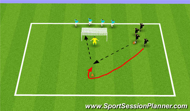 Football/Soccer Session Plan Drill (Colour): 2 team finishing competition