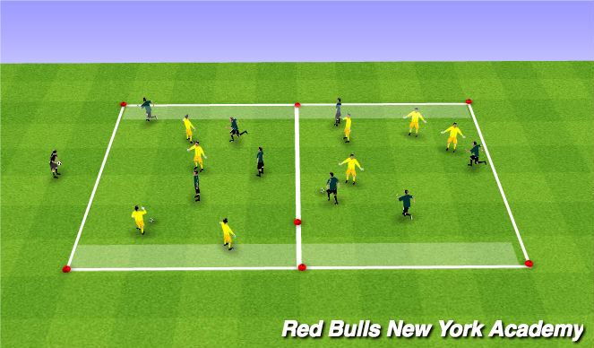 Football/Soccer Session Plan Drill (Colour): Main Theme II: End Zone Game