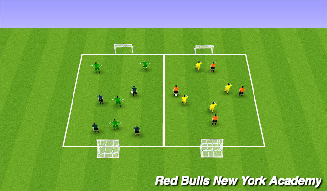 Football/Soccer Session Plan Drill (Colour): Small Sided Game: 4v4