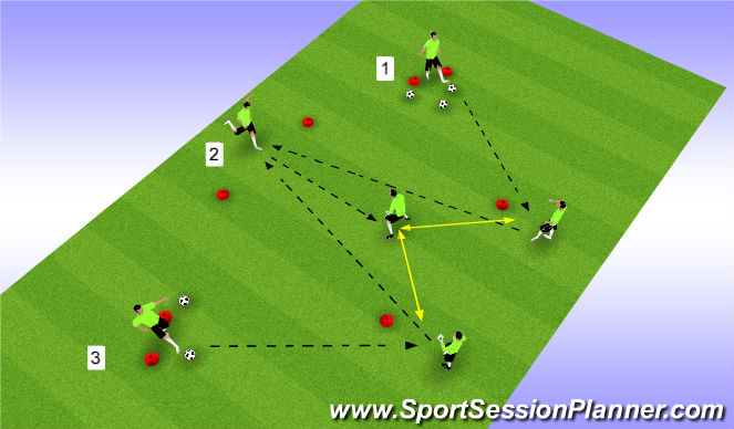 Football/Soccer Session Plan Drill (Colour): Pass, Move & Shot - Progression 2