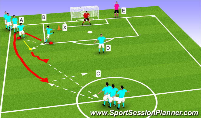 Football/Soccer Session Plan Drill (Colour): Numbers-Up to Goal