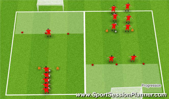 Football/Soccer Session Plan Drill (Colour): 1v1s to 2v2s