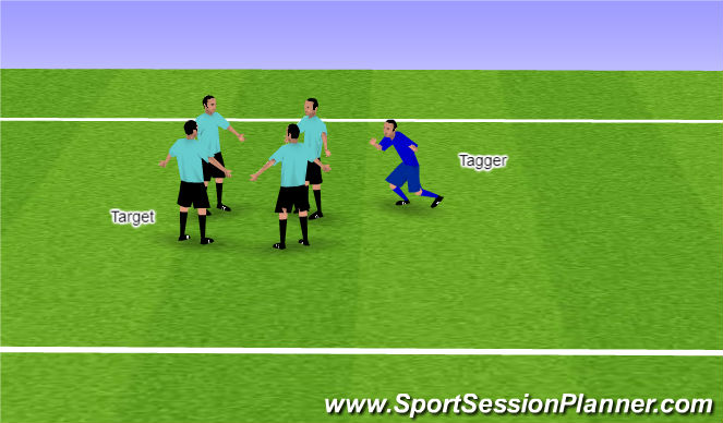 Football/Soccer Session Plan Drill (Colour): Circle Tag Warm-up