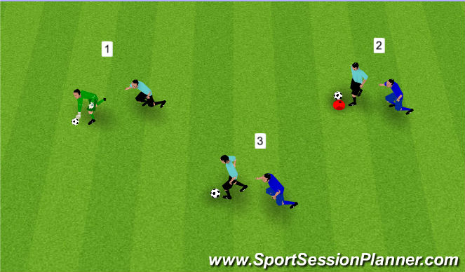 Football/Soccer Session Plan Drill (Colour): Shielding 1v1