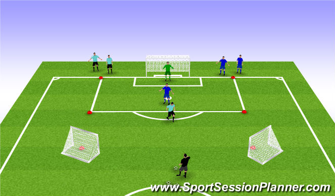 Football/Soccer Session Plan Drill (Colour): 1v1 Starting Back to Goal