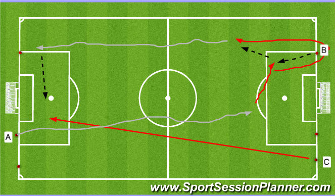 Football/Soccer Session Plan Drill (Colour): Technical warm up pt2