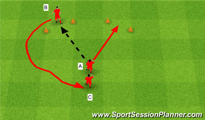 Football/Soccer Session Plan Drill (Colour): Technical warm up pt 1