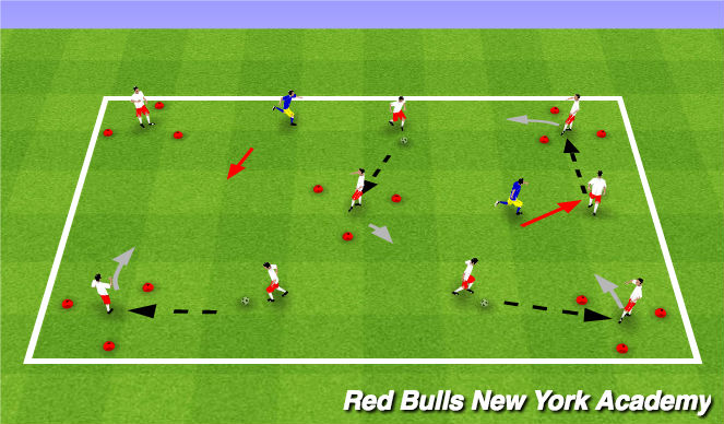 Football/Soccer Session Plan Drill (Colour): Recieving Triangles