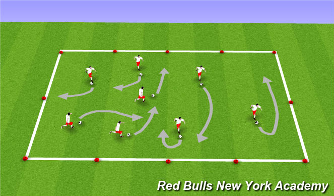 Football/Soccer Session Plan Drill (Colour): Technical (Un-Opposed)