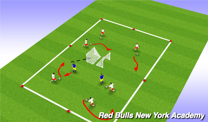 Football/Soccer Session Plan Drill (Colour): Passing/Dribbling Pirate game