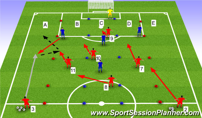 Football/Soccer Session Plan Drill (Colour): Drill - Counter Attacking on the Wing