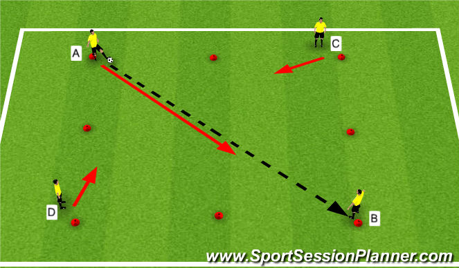 Football/Soccer Session Plan Drill (Colour): Progression 3 (opposed)