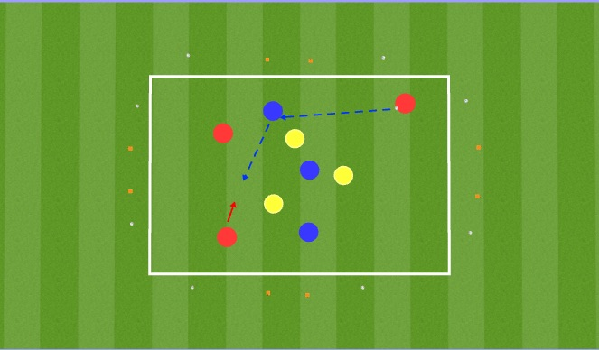 Football/Soccer Session Plan Drill (Colour): Stage 2: Small Sided Activity