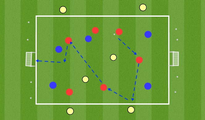 Football/Soccer Session Plan Drill (Colour): Stage 3: Expanded Activity