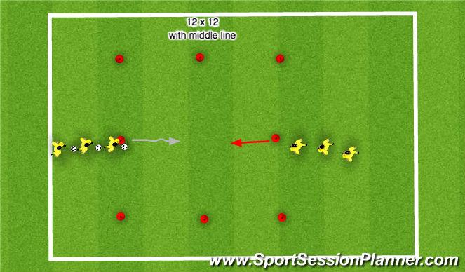 Football/Soccer Session Plan Drill (Colour): 1 v 1 - beat the defender