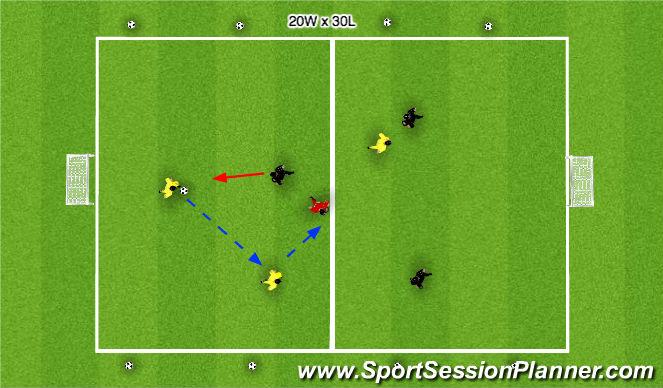 Football/Soccer Session Plan Drill (Colour): 3 v 3 + 1