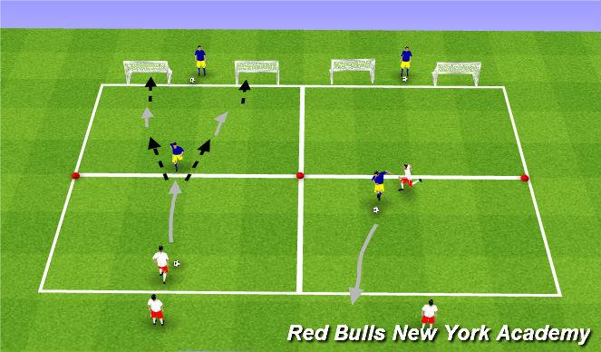 Football/Soccer Session Plan Drill (Colour): 1 v 1Opposed: Option 1