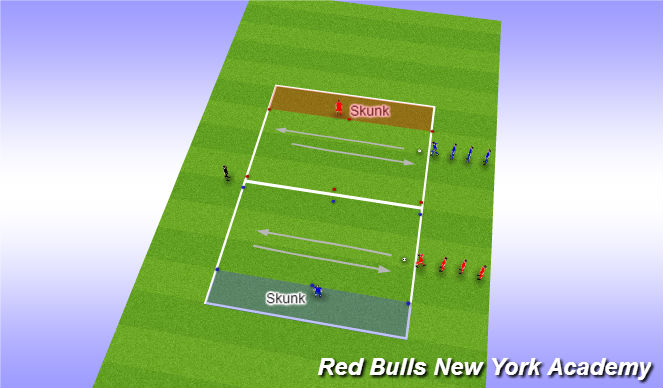 Football/Soccer Session Plan Drill (Colour): Semi-opposed- skunk relays