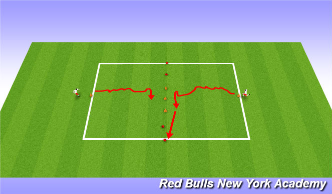 Football/Soccer Session Plan Drill (Colour): Warm up/ SAQ
