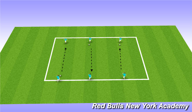 Football/Soccer Session Plan Drill (Colour): PART 1: Technique
