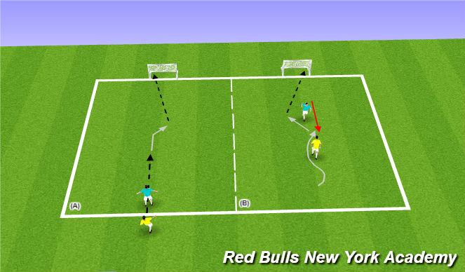 Football/Soccer Session Plan Drill (Colour): PART 2: Breakaway / 1v1