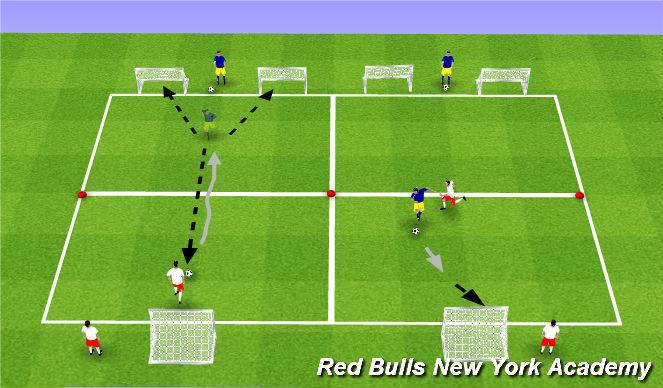 Football/Soccer Session Plan Drill (Colour): 1 v 1 Opposed: Option 2