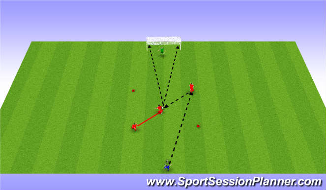 Football/Soccer Session Plan Drill (Colour): Lay off and shooting with accuracy