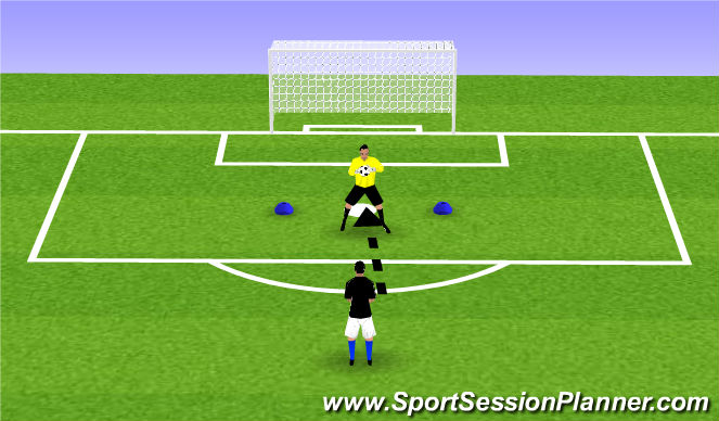 Football/Soccer Session Plan Drill (Colour): Technical (Blocked)