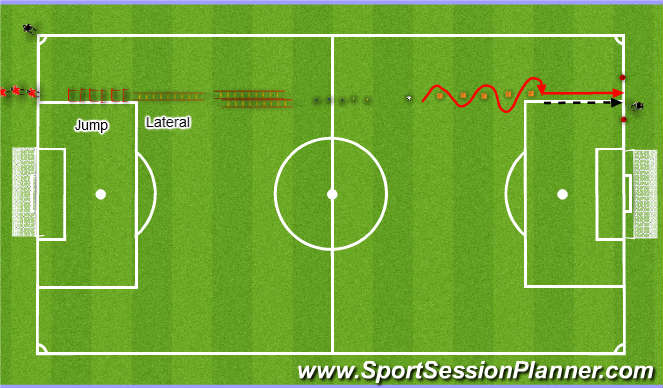 Football/Soccer Session Plan Drill (Colour): The Rat Run