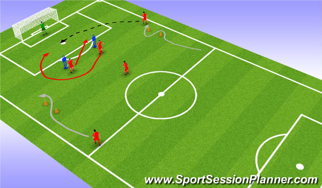 Football/Soccer Session Plan Drill (Colour): Movement & Delivery